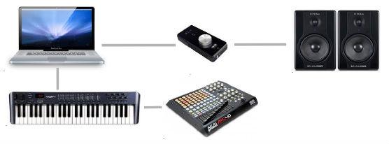 Kezdő home stúdió (elektronikus zene)